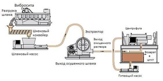 Схема работы Экстрактора